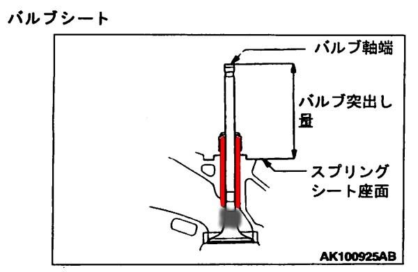 直噴エンジン バルブステムへのカーボン堆積の仕組み
